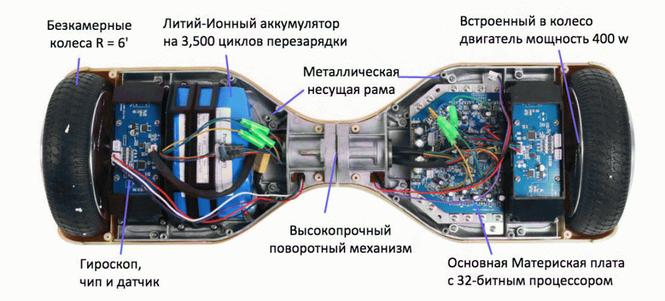 разборка гироскутера
